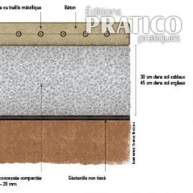 construire une base de b ton pour recevoir le spa plans et patrons jardinage et ext rieur. Black Bedroom Furniture Sets. Home Design Ideas