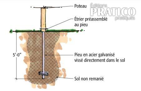 plan pour fixer un poteau avec un pieu viss plans et patrons jardinage et ext rieur. Black Bedroom Furniture Sets. Home Design Ideas