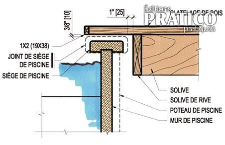Comment faire la jonction entre la piscine et le patio for Plan pour deck de piscine